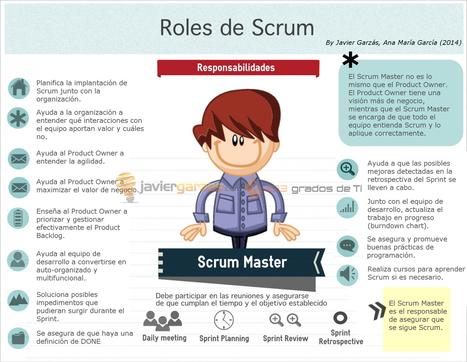 rol_scrumMaster.jpg (1616x1252 pixels) | Potenciando Competencias - Desarrollando el Talento - Aprendiendo | Scoop.it