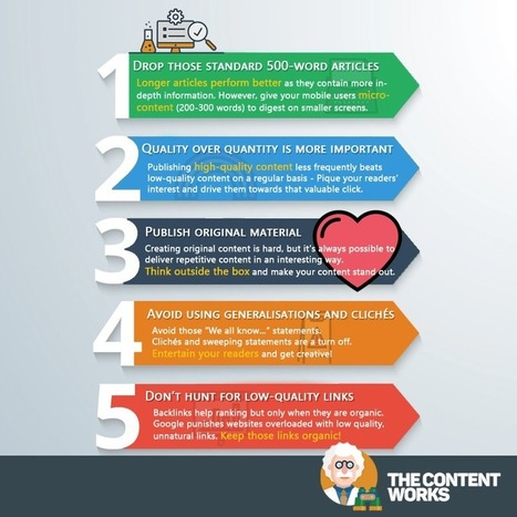 5 Things To Scrap From Your Content Marketing Strategy + Infographic | Social Media, Content Marketing and User Experience | Scoop.it