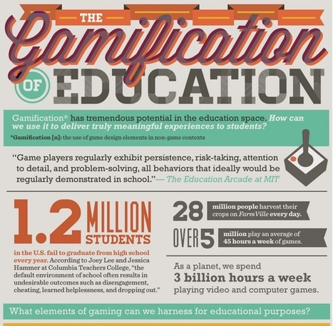 Infographic: The Gamification of Education | | Learning Technology, Pedagogy and Research | Scoop.it
