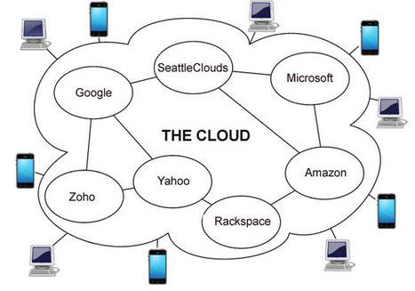 iphone cloud computing « iPhoneSeattle   Cloud Computing 101 NM   Scoop.it