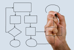 """How to Map Your Process to Improve Teacher Hiring 