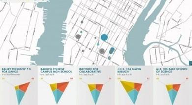 Density Design's Dust Platform | green infographics | Scoop.it