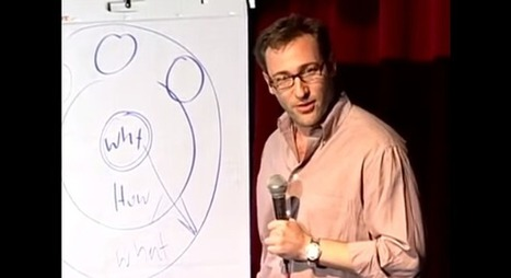 Simon Sinek, The Golden Circle and Mobile Marketing | Marketing | Scoop.it