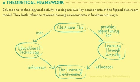 Flipped Theology: How Flipping Your Classroom Increases Learning | Two Handed Warriors | Education Research | Scoop.it