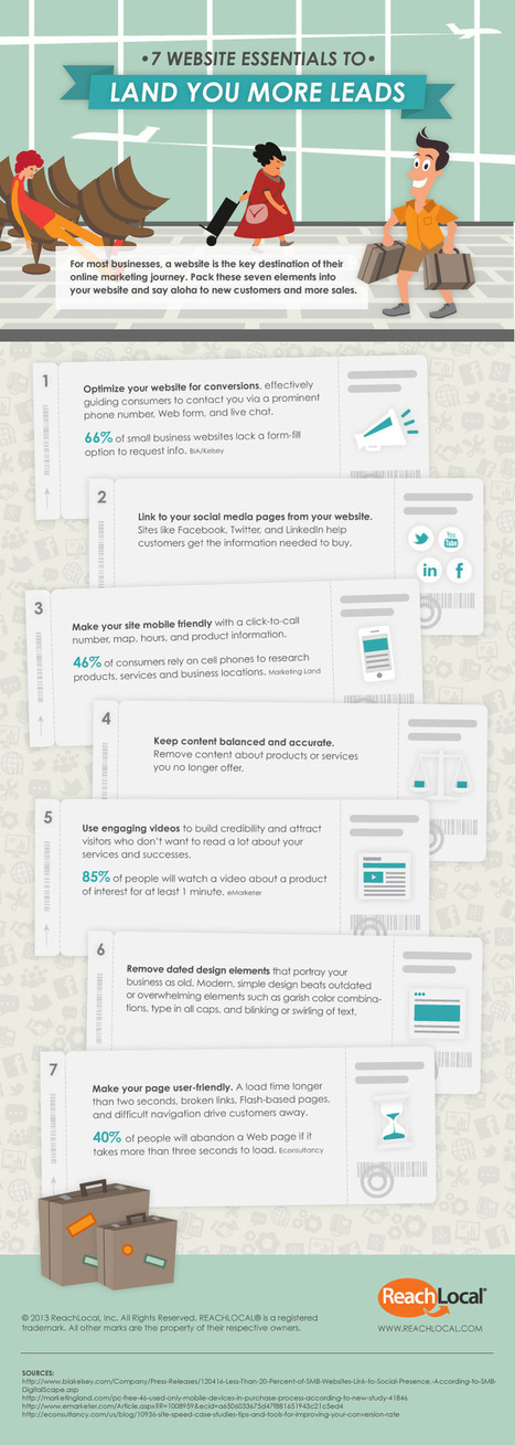 LEAD GEN - 7 Website Essentials to Land More Sales (Infographic) | Integrated Marketing Technologist | Scoop.it