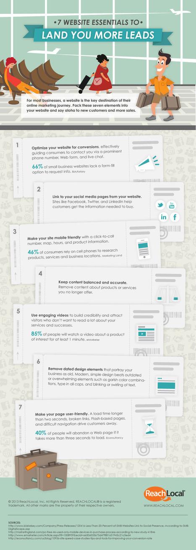 LEAD GEN - 7 Website Essentials to Land More Sales (Infographic) | Marcoms Imc | Scoop.it