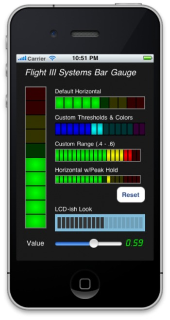 Open Source: Great Looking Easy To Use Customizable Bar Gauge iOS UI Component | iPhone and iPad development | Scoop.it
