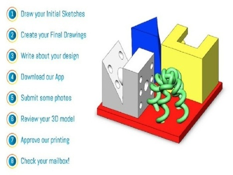 Pango : L'application qui transforme votre croquis en objet 3D - Additiverse.com | Usages nouvelles technologies | Scoop.it