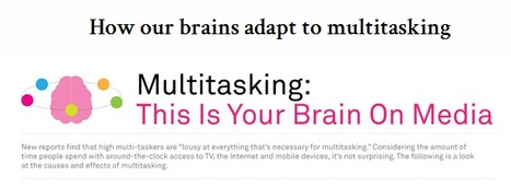 How our brains adapt to multitasking | UDL & ICT in education | Scoop.it