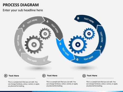 Process Diagrams for PowerPoint | PowerPoint Diagrams & Charts | Scoop.it