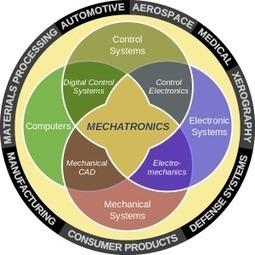 Dinámica de sistemas - Alianza Superior | Dinámica de sistemas | Scoop.it