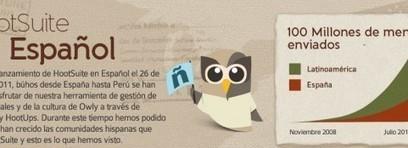 Hootsuite, 100 Millones de mensajes enviados en Español [Infografía] | Ticonme | Infografias españa | Scoop.it