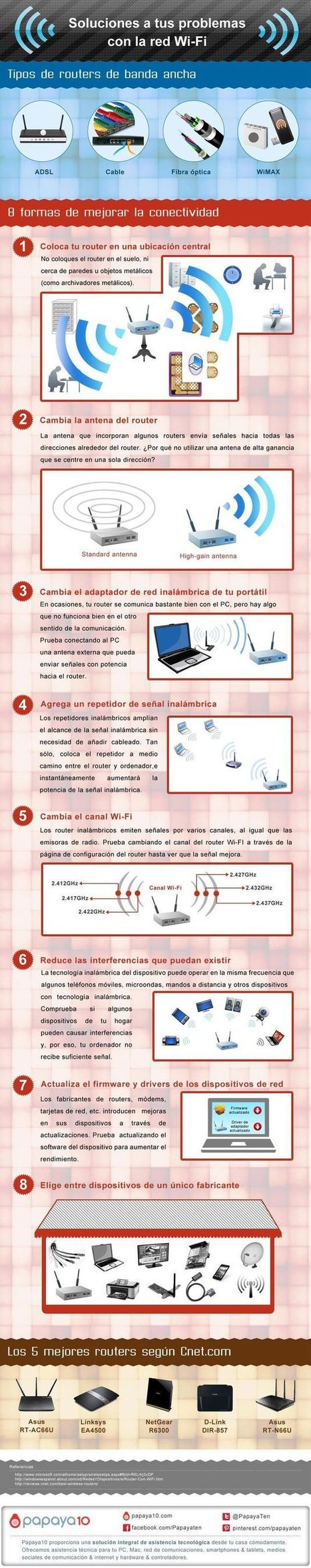 8 Consejos para mejorar la conexión WiFi | Las TIC y la Educación | Scoop.it