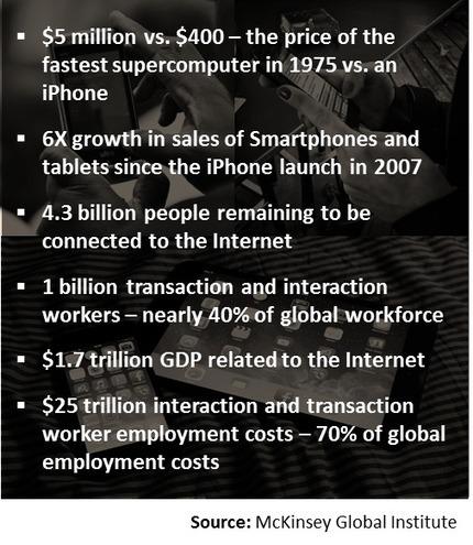 Next Generation Automation | Disruptive technologies | Scoop.it