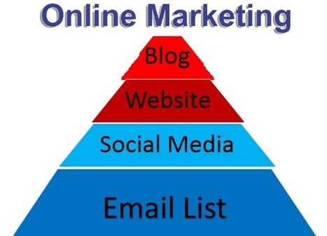 INTERNET MARKETING COMPANY INDIA | Best seo services company india jaipur | Scoop.it