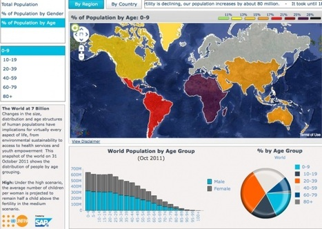 How Big Data will help manage a world of 7 billion people   Amazing Science   Scoop.it