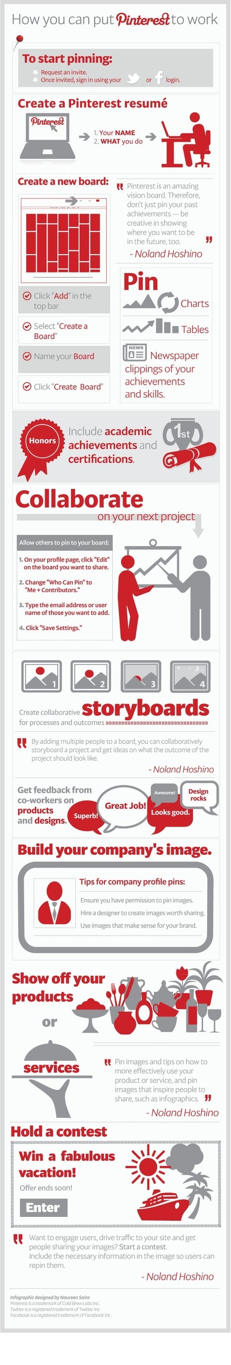 Pinterest / How you can put Pinterest to work #infographic   Pinterest   Scoop.it