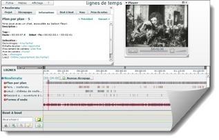 Lignes de temps cinématographiques | Courants technos | Scoop.it