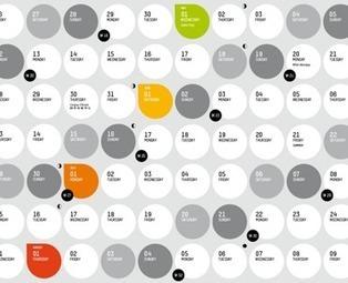 Visualizing a Year's Worth of Time | Cabinet de curiosités numériques | Scoop.it