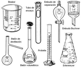Materiales de Laboratorio ~ Ciencias Naturales | gisela sarmiento | Scoop.it