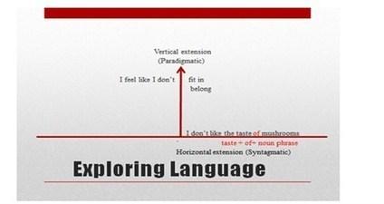 Giving feedback to English language learners | Language Learning & eLearning | Scoop.it