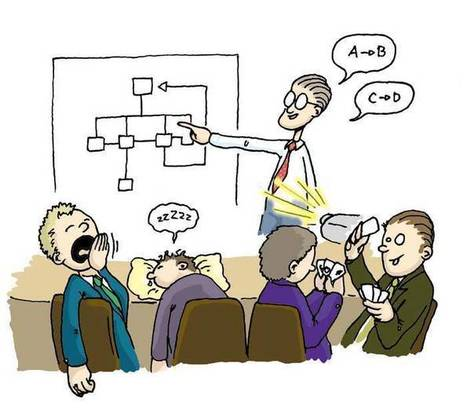 ความผิดพลาด 5 ประการ ของการนำเสนอ (Presentation Failure) | Toffy ... | Poom | Scoop.it