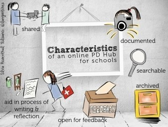 Building a Professional Development Hub for your School- Part 2- Characteristics | New learning | Scoop.it