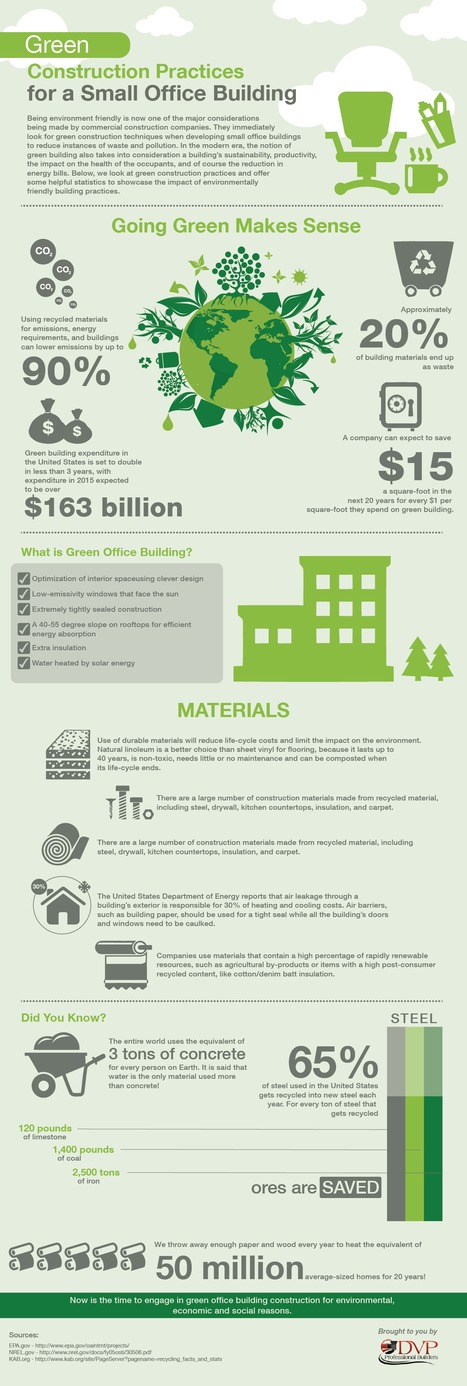 Infographic: Why Green Construction Practices Make Sense | green infographics | Scoop.it