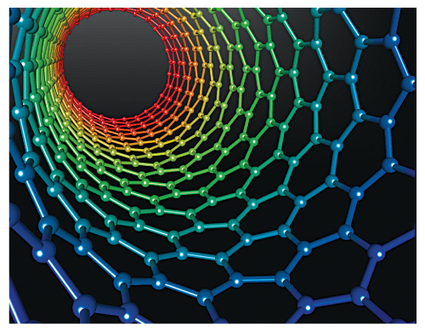 Carbon Nanotubes: A Promising Candidate for Electronics - Electronics For You | Digital Culture | Scoop.it