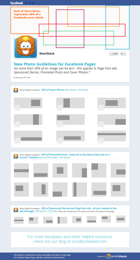[UPDATED TEMPLATE] Facebook New Guidelines Re: 20-Percent Text Overlay on Ads and Cover Photo - SociallyStacked - What's Up in the World of Social Media | SM | Scoop.it