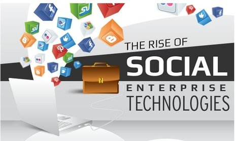 The Rise of Social Enterprise [INFOGRAPHIC] - Forbes | The entrprise20coil | Scoop.it