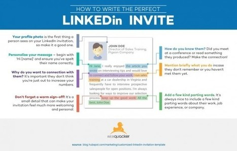 Infographic: How to Write the Perfect LinkedIn Invite   LinkedIn Marketing Strategy   Scoop.it