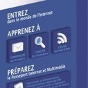 C'est la rentrée dans les EPN ! Ressources utiles pour les animateurs et les usagers - @ Brest | Antenne citoyenne | Scoop.it