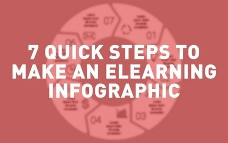 7 Quick Steps for Making an eLearning Infographic - eLearning Brothers | Aprendiendo a Distancia | Scoop.it