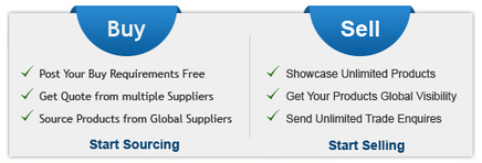 B2B Marketplace, Manufacturers, Suppliers, Buyers, Sellers, Business Directory | B2B Marketplace | Scoop.it