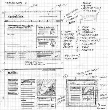 40 Examples Of Web Design Sketches And Wireframes | Free and Useful Online Resources for Designers and Developers | #inspiration, graphism, typo | Scoop.it
