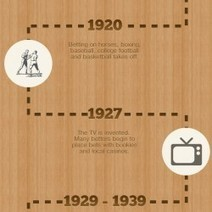 The History Of Betting | Visual.ly | Online Betting | Scoop.it