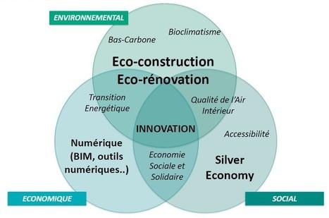24h de l'Innovation Construction Durable - 16/17 novembre 2017 : Appel à sujets | Au jour le jour | Scoop.it