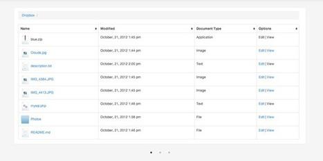 Edita documentos en Dropbox desde la red con Cirrus | Herramientas tics | Scoop.it