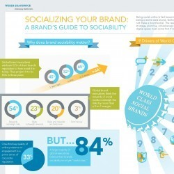 Socializing Your Brand: A Brand's Guide to Sociability | Visual.ly | Social Media and Web Infographics hh | Scoop.it