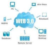 La Web 2.0 | andersuarez29 | innovación educativa | Scoop.it