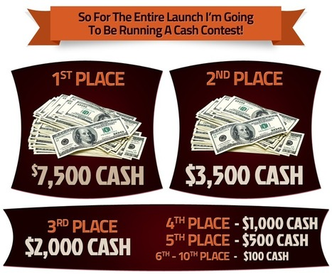 EZ Cash Creator | ClickSureMarketing. | Scoop.it