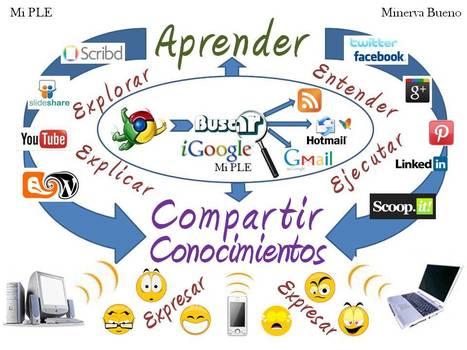 ¿Qué ME mueve a compartir información en las redes sociales? | Uso inteligente de las herramientas TIC | Scoop.it