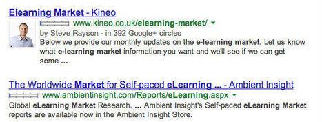 SMO and SEO | M.M.E. | Digital Marketing | Scoop.it