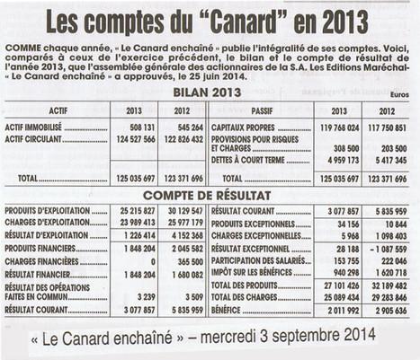 Les ventes du Canard Enchainé ont chuté de 16% en 2013   DocPresseESJ   Scoop.it