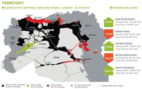 ISIS has lost 9.4 percent of its territory this year | Epic pics | Scoop.it