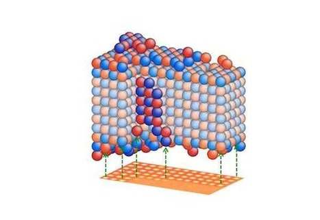 Scientists reconstruct 3D shape of a nanoscale crystal with atomic precision from a single image | Amazing Science | Scoop.it
