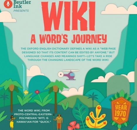 A Good Visual Explanation of The Word Wiki ~ Educational Technology and Mobile Learning | APRENDIZAJE | Scoop.it