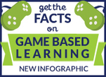 Getting the Facts on Game Based Learning (INFOGRAPHIC) | marked for sharing | Scoop.it