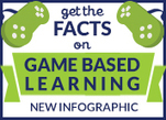 "Infographie : ""Getting the Facts on Game Based Learning"" 